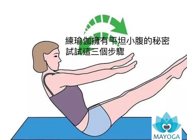 練瑜伽擁有平坦小腹的秘密,試試這3個步驟!